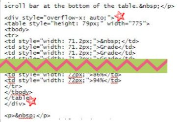 Add A Scroll Bar To Large Tables - Everything Typepad